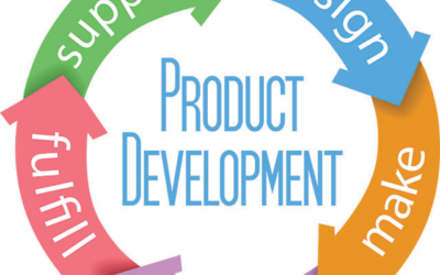 Product Development Checklist for chemical products
